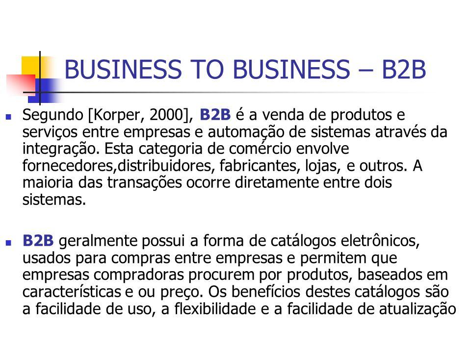BUSINESS TO BUSINESS – B2B Segundo [Korper, 2000], B2B é a venda de produtos e serviços entre empresas e automação de sistemas através da integração.