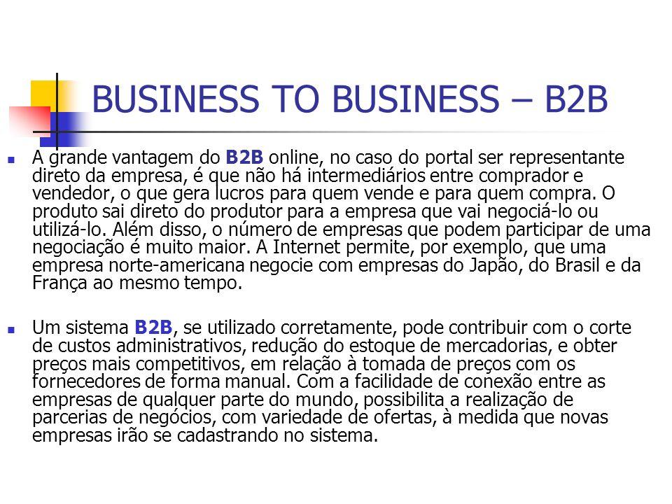 BUSINESS TO BUSINESS – B2B A grande vantagem do B2B online, no caso do portal ser representante direto da empresa, é que não há intermediários entre c