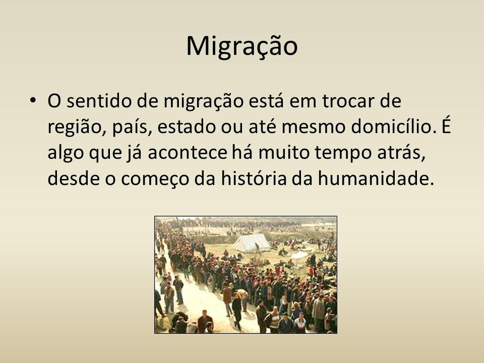 Migração O sentido de migração está em trocar de região, país, estado ou até mesmo domicílio. É algo que já acontece há muito tempo atrás, desde o com