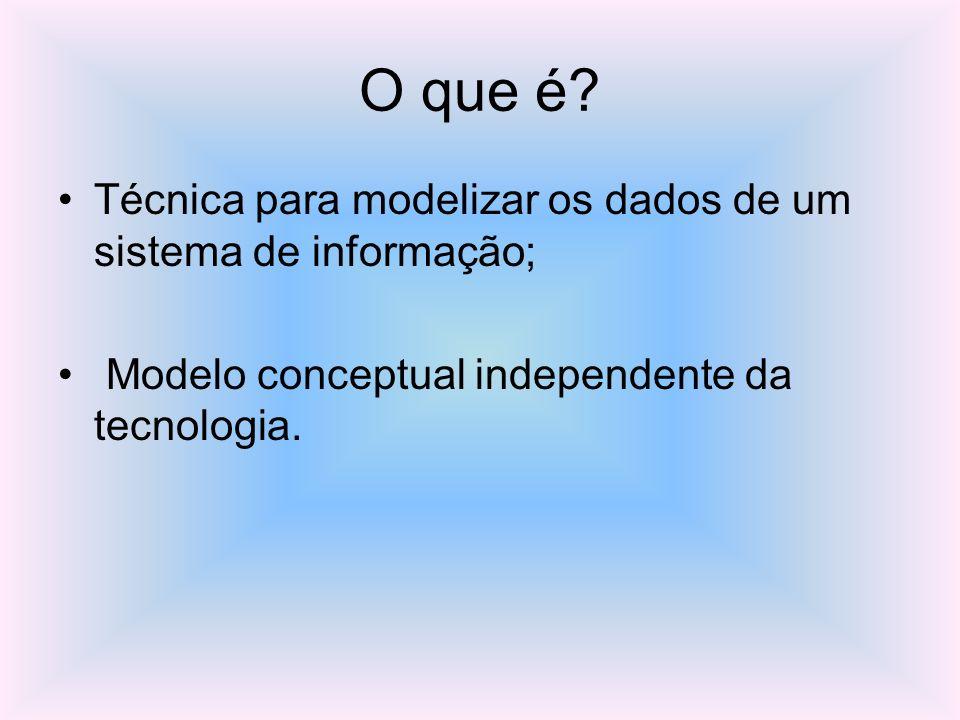 O que é? Técnica para modelizar os dados de um sistema de informação; Modelo conceptual independente da tecnologia.