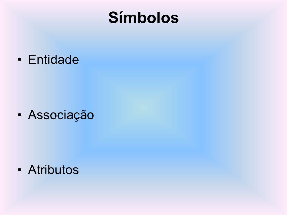 Símbolos Entidade Associação Atributos