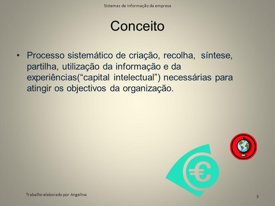 Conceito Processo sistemático de criação, recolha, síntese, partilha, utilização da informação e da experiências(capital intelectual) necessárias para