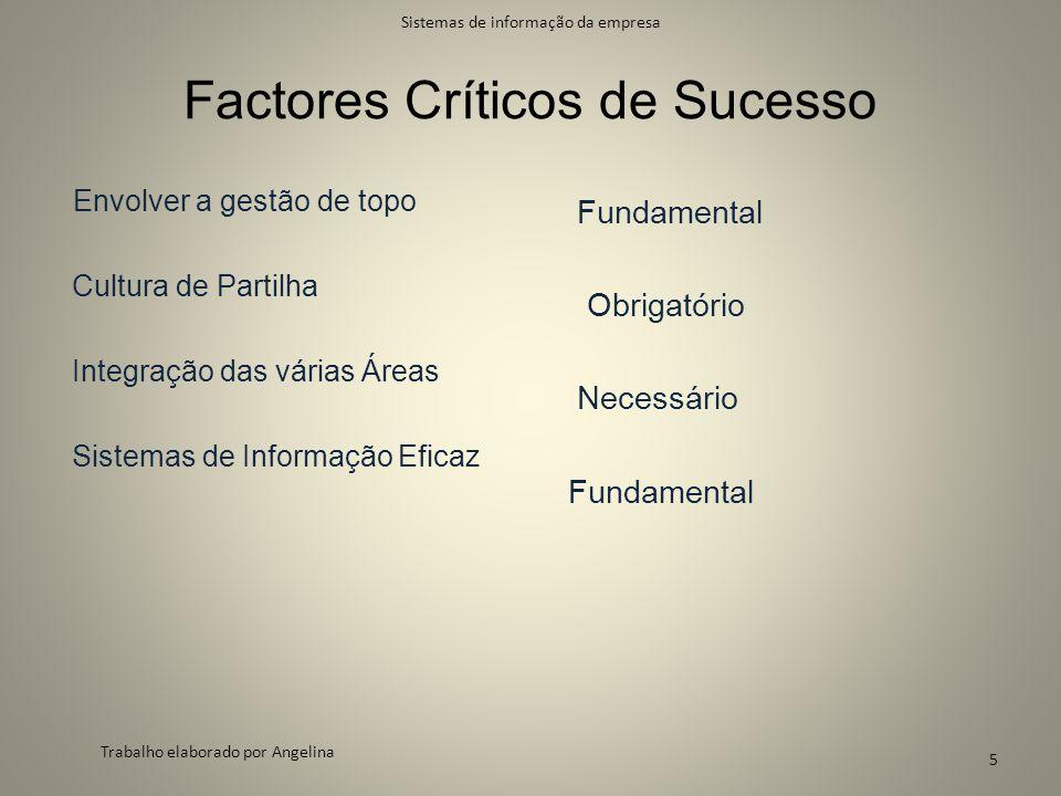 Factores Críticos de Sucesso Envolver a gestão de topo Cultura de Partilha Integração das várias Áreas Sistemas de Informação Eficaz Fundamental Obrig