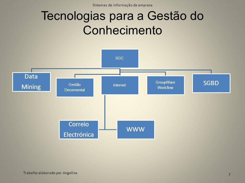 Tecnologias para a Gestão do Conhecimento SGC SGBD GroupWare Workflow Internet Correio Electrónica WWW Gestão Decomental Data Mining Sistemas de infor
