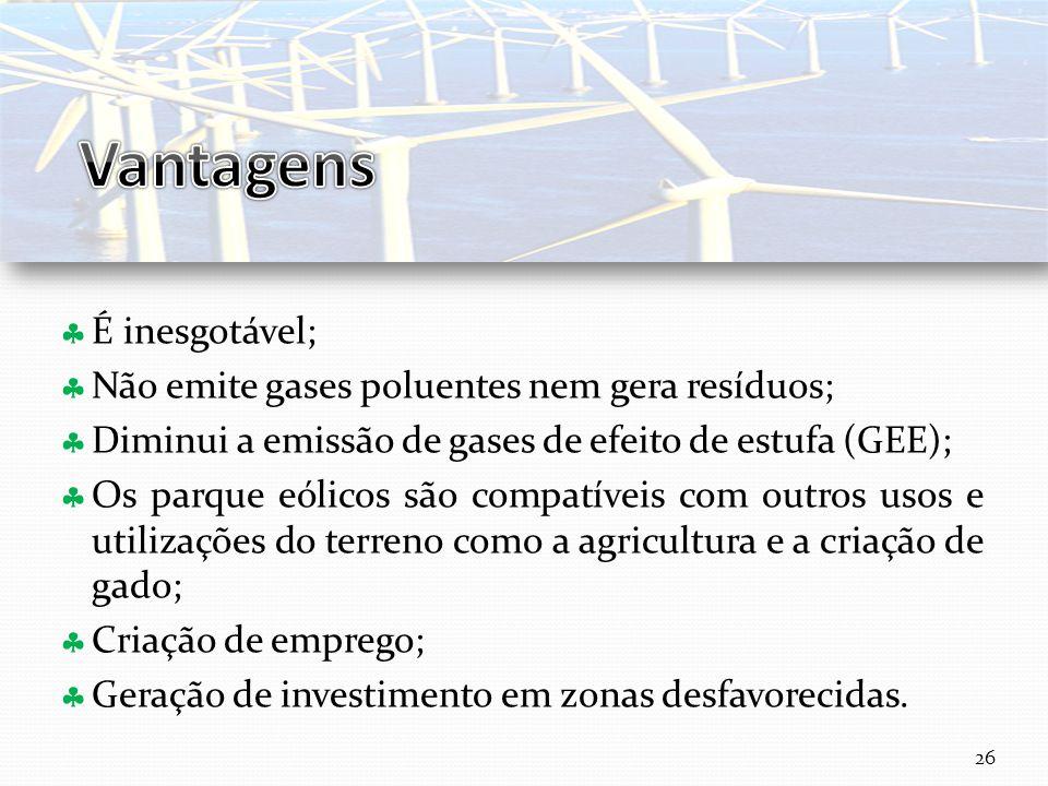 Curso Técnico de Informática e Sistemas É inesgotável; Não emite gases poluentes nem gera resíduos; Diminui a emissão de gases de efeito de estufa (GE