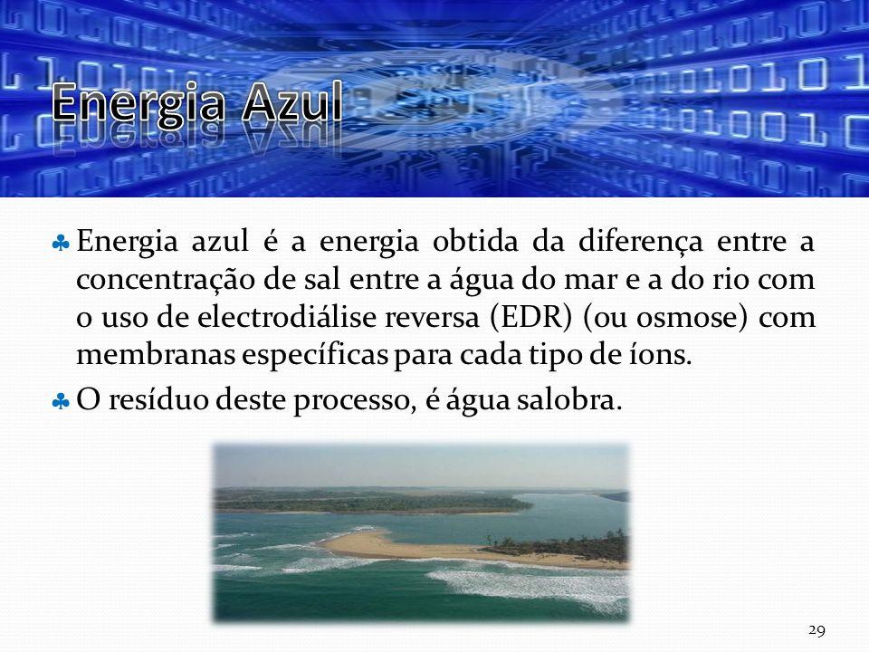 Curso Técnico de Informática e Sistemas Energia azul é a energia obtida da diferença entre a concentração de sal entre a água do mar e a do rio com o