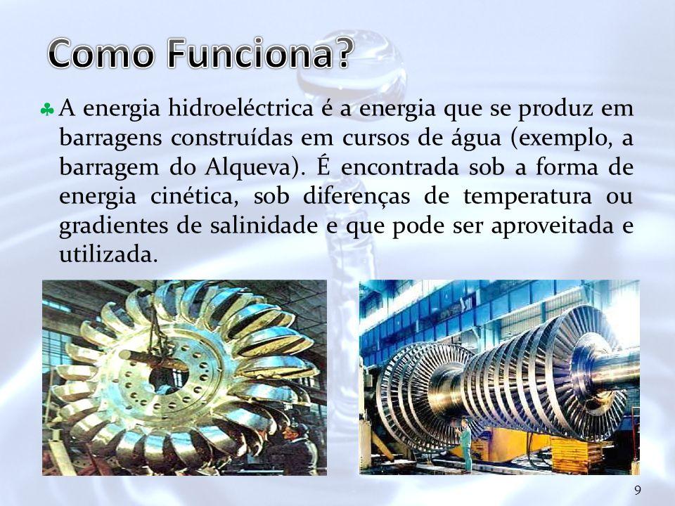 A energia hidroeléctrica é a energia que se produz em barragens construídas em cursos de água (exemplo, a barragem do Alqueva). É encontrada sob a for