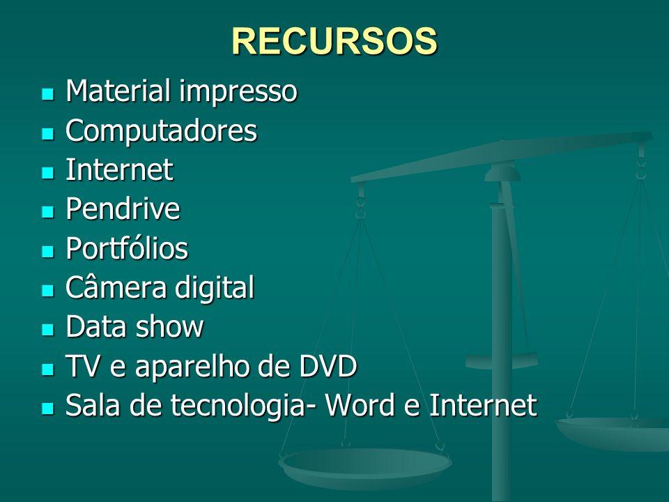 REGISTRO DO PROCESSO Será através de fotos e participação dos alunos nas atividade propostas.