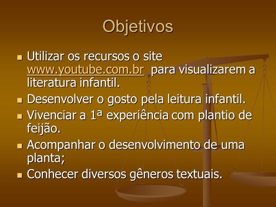 Objetivos Utilizar os recursos o site www.youtube.com.br para visualizarem a literatura infantil. Utilizar os recursos o site www.youtube.com.br para