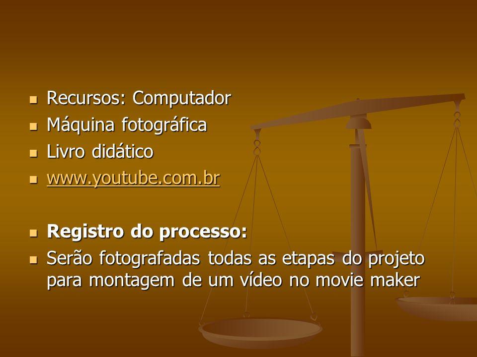 Recursos: Computador Recursos: Computador Máquina fotográfica Máquina fotográfica Livro didático Livro didático www.youtube.com.br www.youtube.com.br
