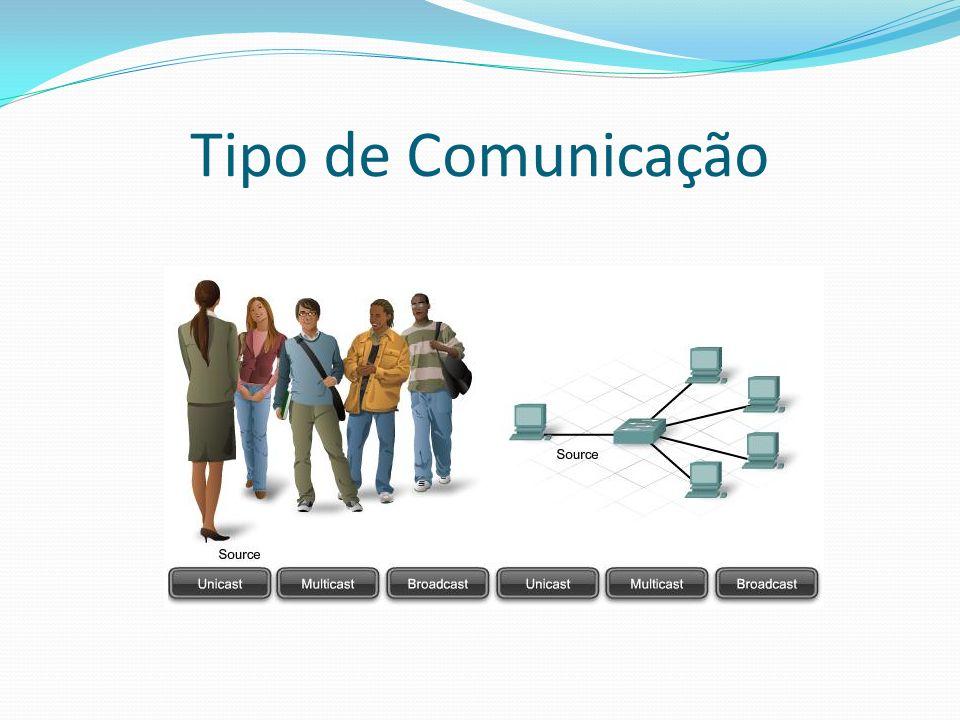 Tipo de Comunicação