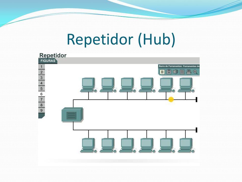 Repetidor (Hub)