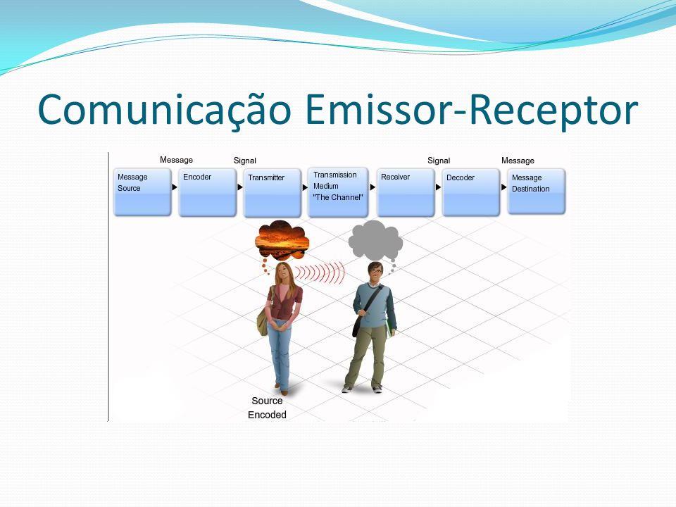 Identifique os Dispositivos quanto ao tipo de Comunicação