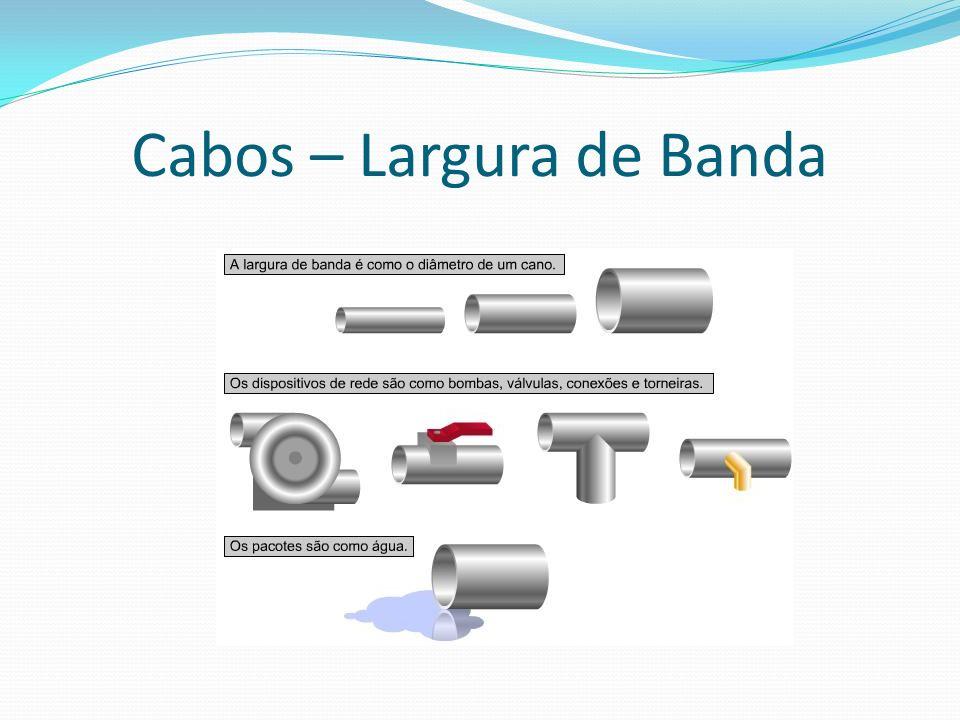 Cabos – Largura de Banda