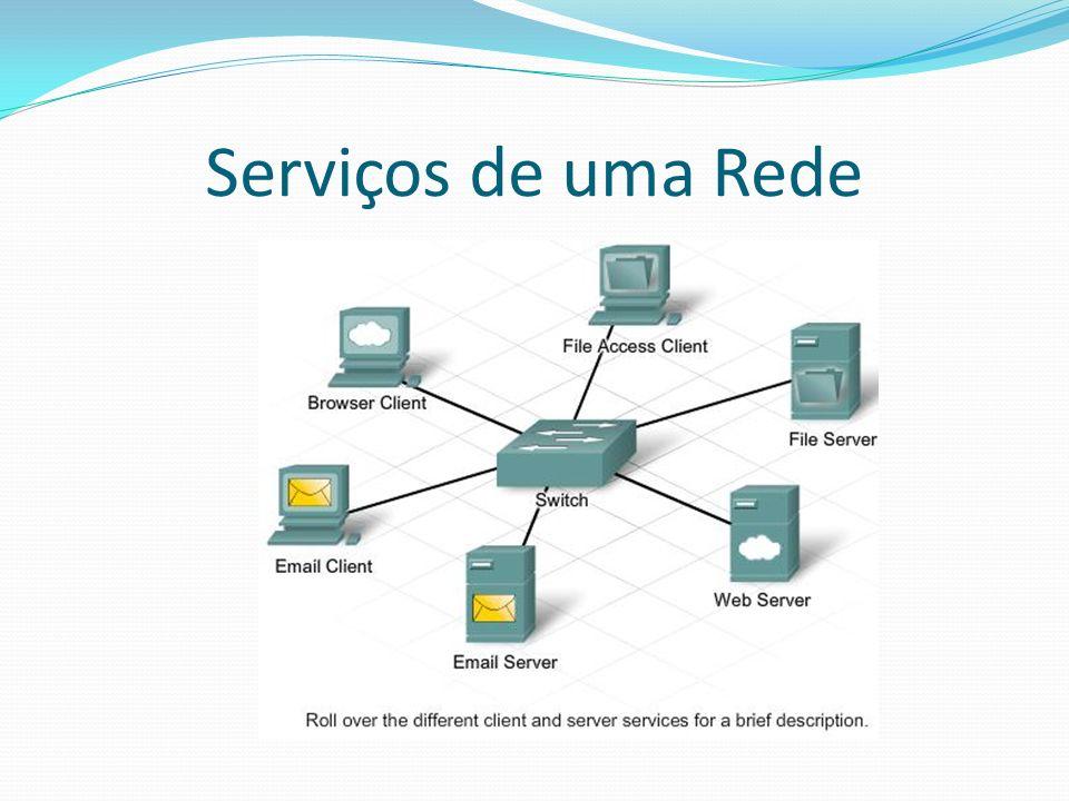 Serviços de uma Rede