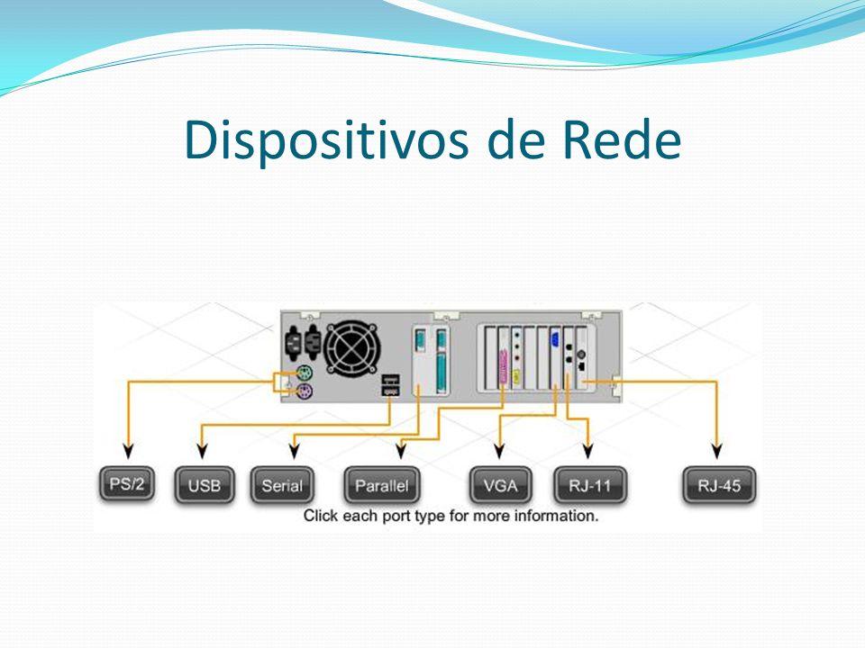 Dispositivos de Rede