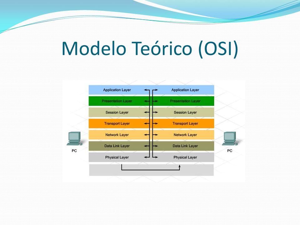 Modelo Teórico (OSI)