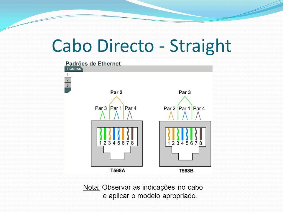 Cabo Directo - Straight Nota: Observar as indicações no cabo e aplicar o modelo apropriado.