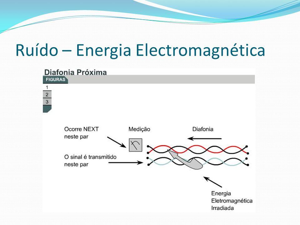 Ruído – Energia Electromagnética