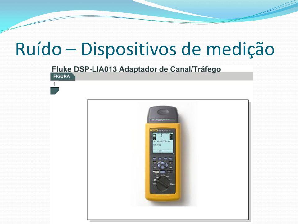 Ruído – Dispositivos de medição