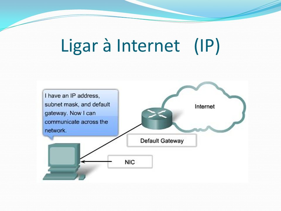 Ligar à Internet (IP)