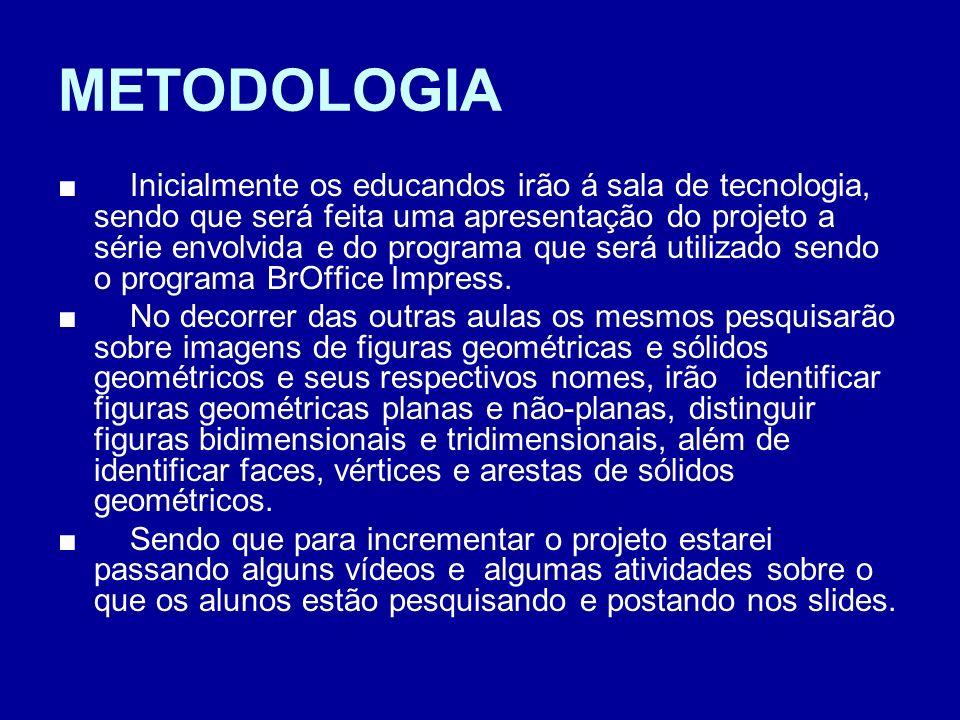 METODOLOGIA Inicialmente os educandos irão á sala de tecnologia, sendo que será feita uma apresentação do projeto a série envolvida e do programa que