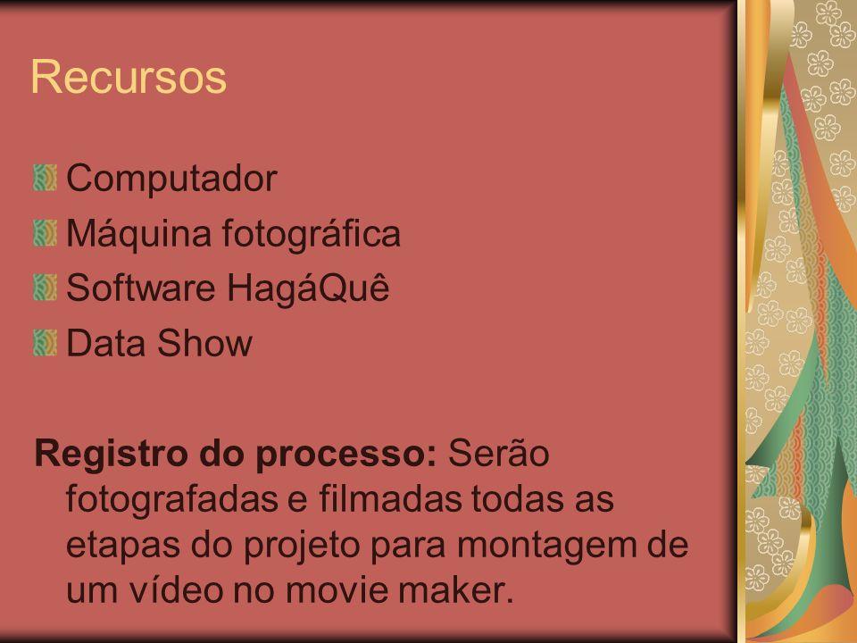 Recursos Computador Máquina fotográfica Software HagáQuê Data Show Registro do processo: Serão fotografadas e filmadas todas as etapas do projeto para