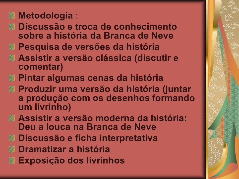 Metodologia : Discussão e troca de conhecimento sobre a história da Branca de Neve Pesquisa de versões da história Assistir a versão clássica (discuti