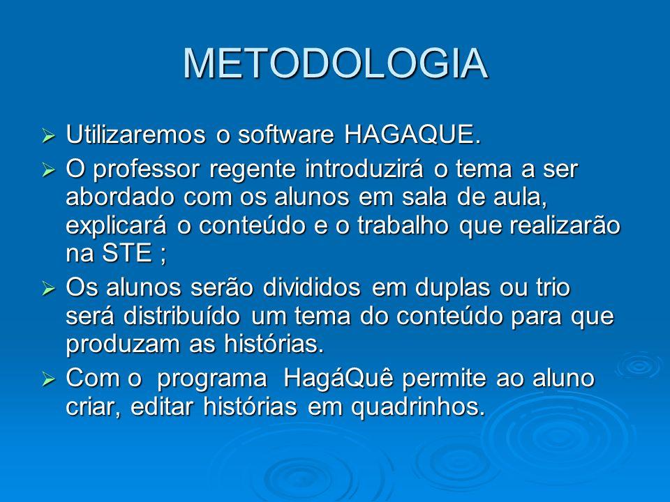 METODOLOGIA Utilizaremos o software HAGAQUE. Utilizaremos o software HAGAQUE. O professor regente introduzirá o tema a ser abordado com os alunos em s