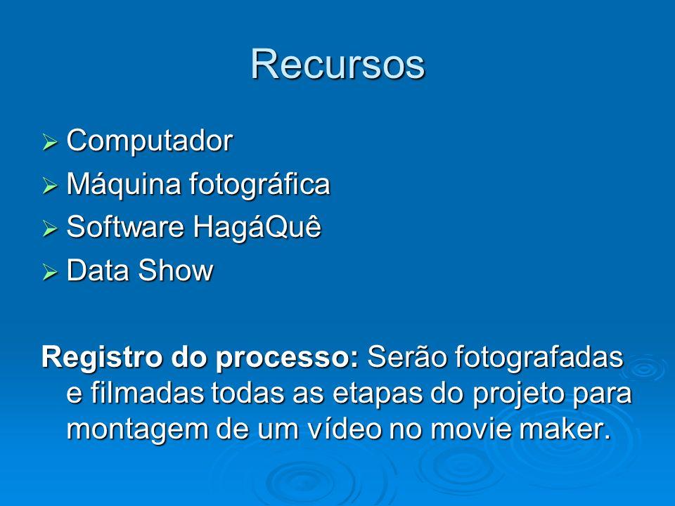 Recursos Computador Computador Máquina fotográfica Máquina fotográfica Software HagáQuê Software HagáQuê Data Show Data Show Registro do processo: Ser
