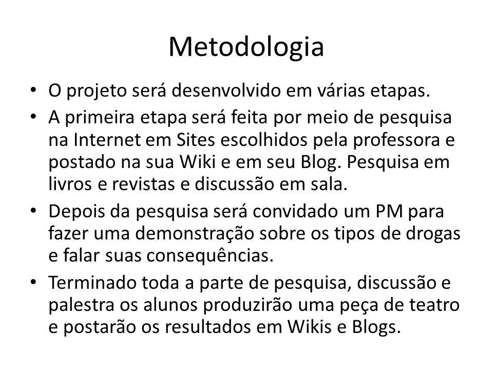 Metodologia O projeto será desenvolvido em várias etapas. A primeira etapa será feita por meio de pesquisa na Internet em Sites escolhidos pela profes