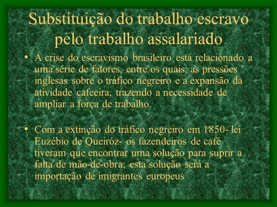 Substituição do trabalho escravo pelo trabalho assalariado A crise do escravismo brasileiro está relacionado a uma série de fatores, entre os quais, a
