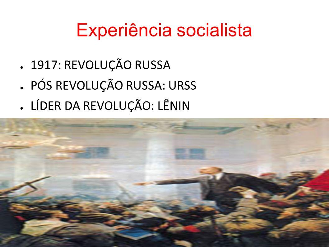 Experiência socialista 1917: REVOLUÇÃO RUSSA PÓS REVOLUÇÃO RUSSA: URSS LÍDER DA REVOLUÇÃO: LÊNIN