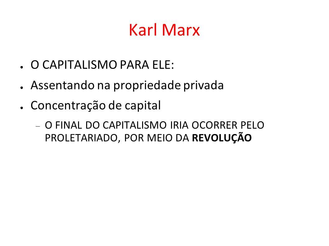 Karl Marx O CAPITALISMO PARA ELE: Assentando na propriedade privada Concentração de capital O FINAL DO CAPITALISMO IRIA OCORRER PELO PROLETARIADO, POR