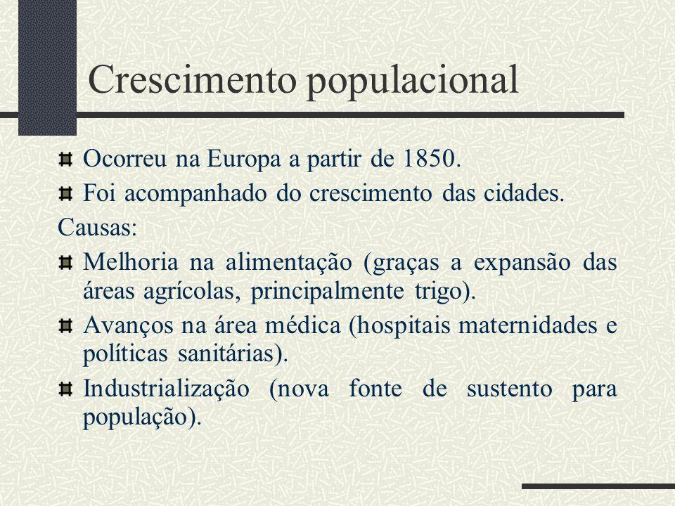 Crescimento populacional Ocorreu na Europa a partir de 1850. Foi acompanhado do crescimento das cidades. Causas: Melhoria na alimentação (graças a exp