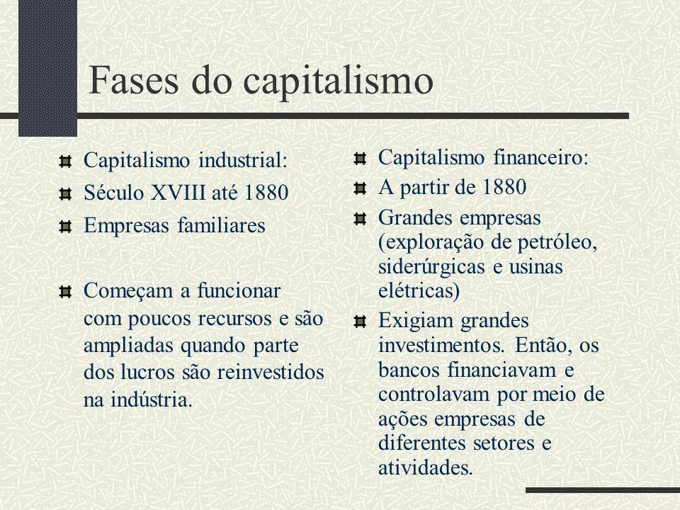 Fases do capitalismo Capitalismo industrial: Século XVIII até 1880 Empresas familiares Começam a funcionar com poucos recursos e são ampliadas quando