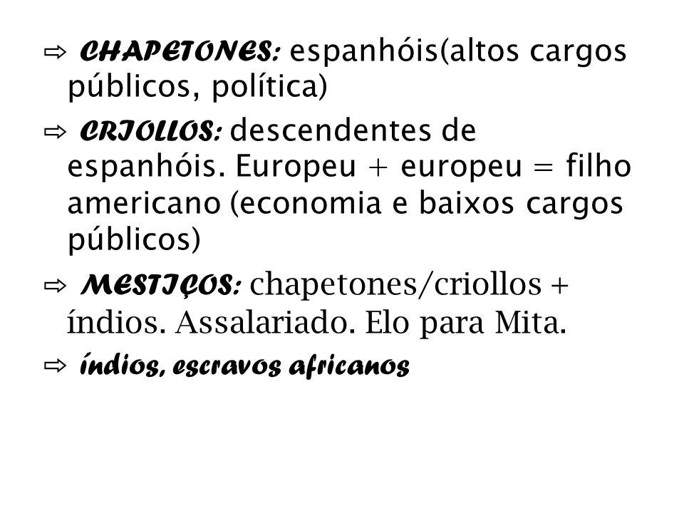 CHAPETONES: espanhóis(altos cargos públicos, política) CRIOLLOS: descendentes de espanhóis. Europeu + europeu = filho americano (economia e baixos car