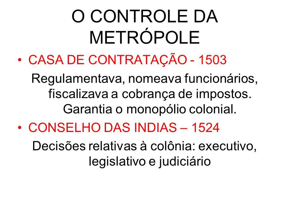 O CONTROLE DA METRÓPOLE CASA DE CONTRATAÇÃO - 1503 Regulamentava, nomeava funcionários, fiscalizava a cobrança de impostos. Garantia o monopólio colon