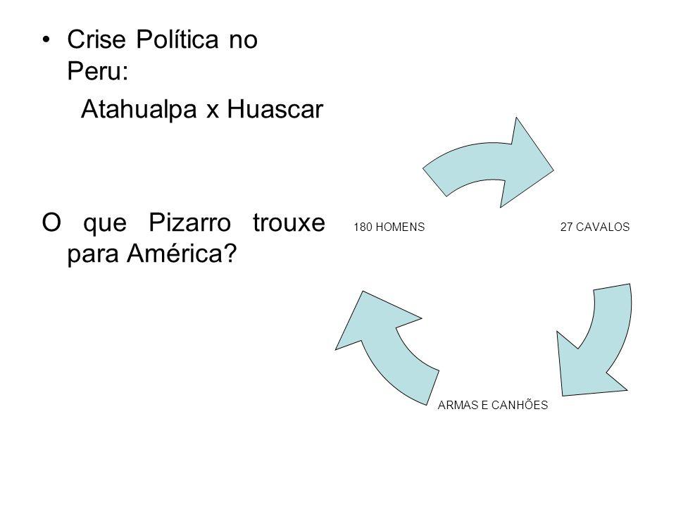 Crise Política no Peru: Atahualpa x Huascar O que Pizarro trouxe para América? 27 CAVALOS ARMAS E CANHÕE S 180 HOMENS