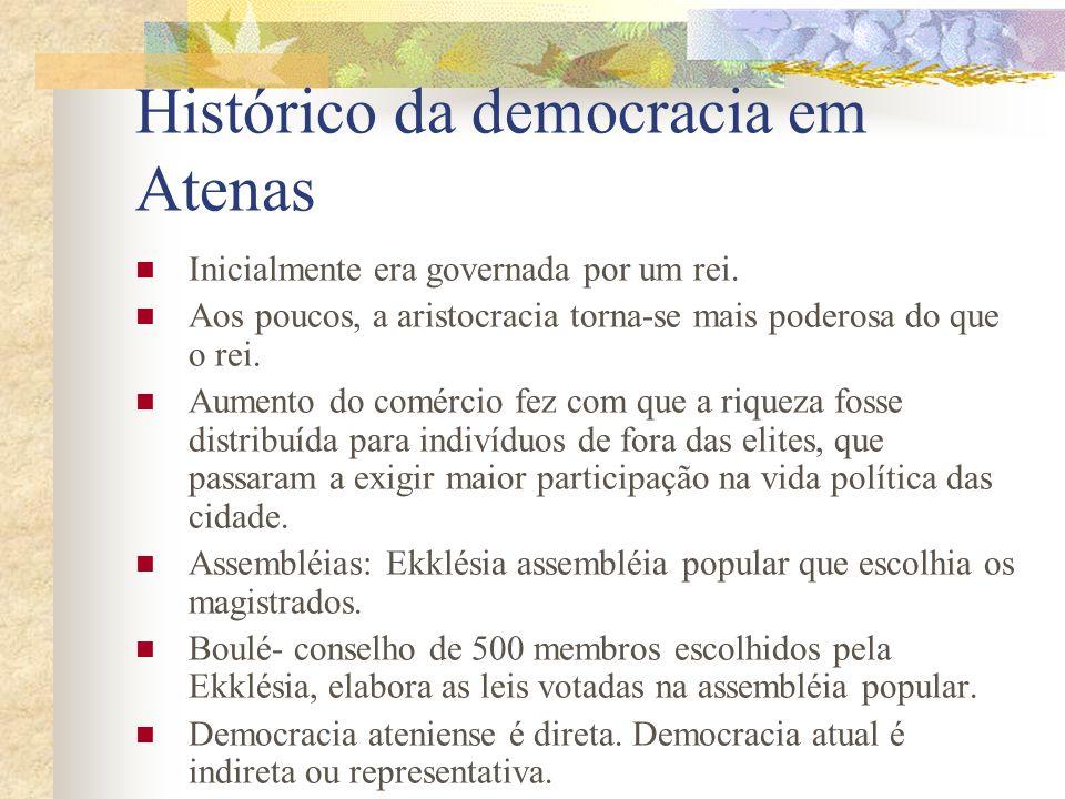 Histórico da democracia em Atenas Inicialmente era governada por um rei. Aos poucos, a aristocracia torna-se mais poderosa do que o rei. Aumento do co