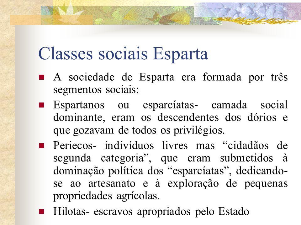 Classes sociais Esparta A sociedade de Esparta era formada por três segmentos sociais: Espartanos ou esparcíatas- camada social dominante, eram os des