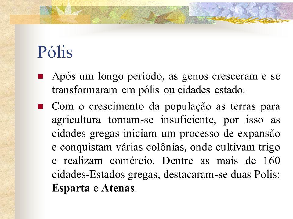 Pólis Após um longo período, as genos cresceram e se transformaram em pólis ou cidades estado. Com o crescimento da população as terras para agricultu
