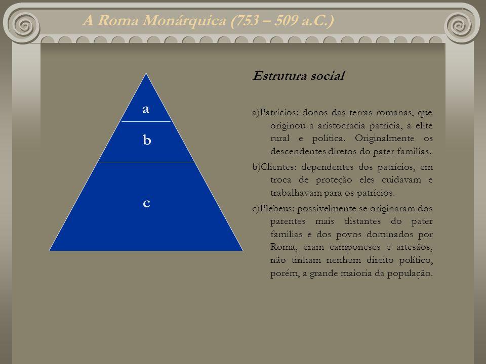 A Roma Monárquica (753 – 509 a.C.) Estrutura social a)Patrícios: donos das terras romanas, que originou a aristocracia patrícia, a elite rural e polít