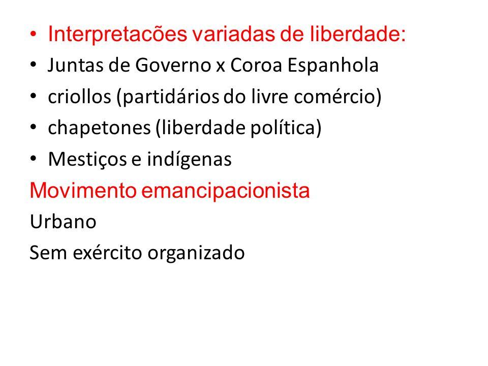 Interpretacões variadas de liberdade: Juntas de Governo x Coroa Espanhola criollos (partidários do livre comércio) chapetones (liberdade política) Mes