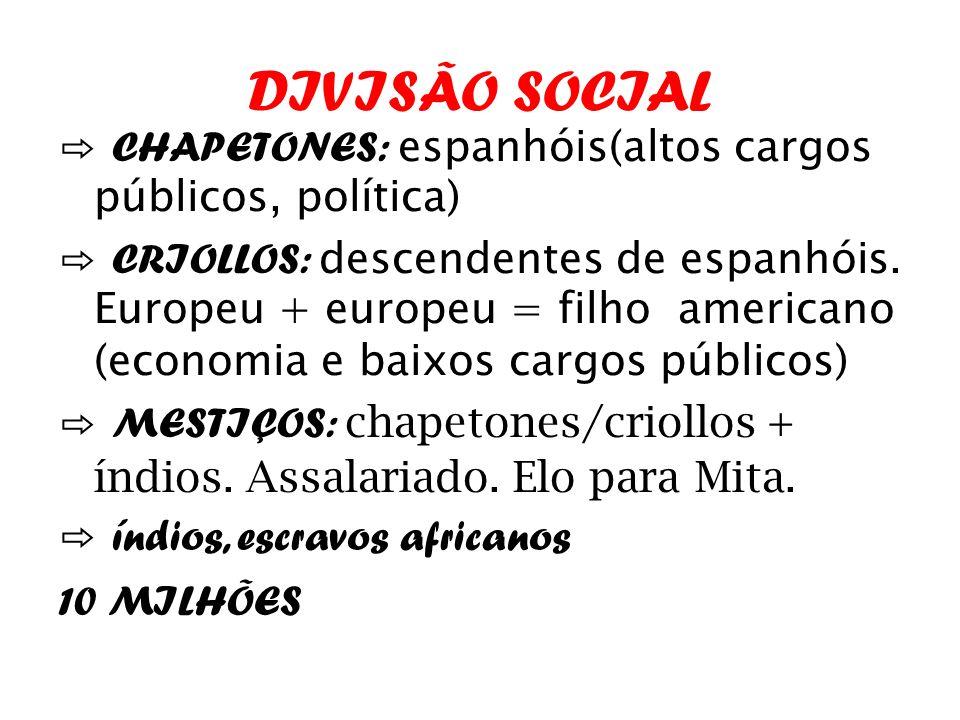 DIVISÃO SOCIAL CHAPETONES: espanhóis(altos cargos públicos, política) CRIOLLOS: descendentes de espanhóis. Europeu + europeu = filho americano (econom