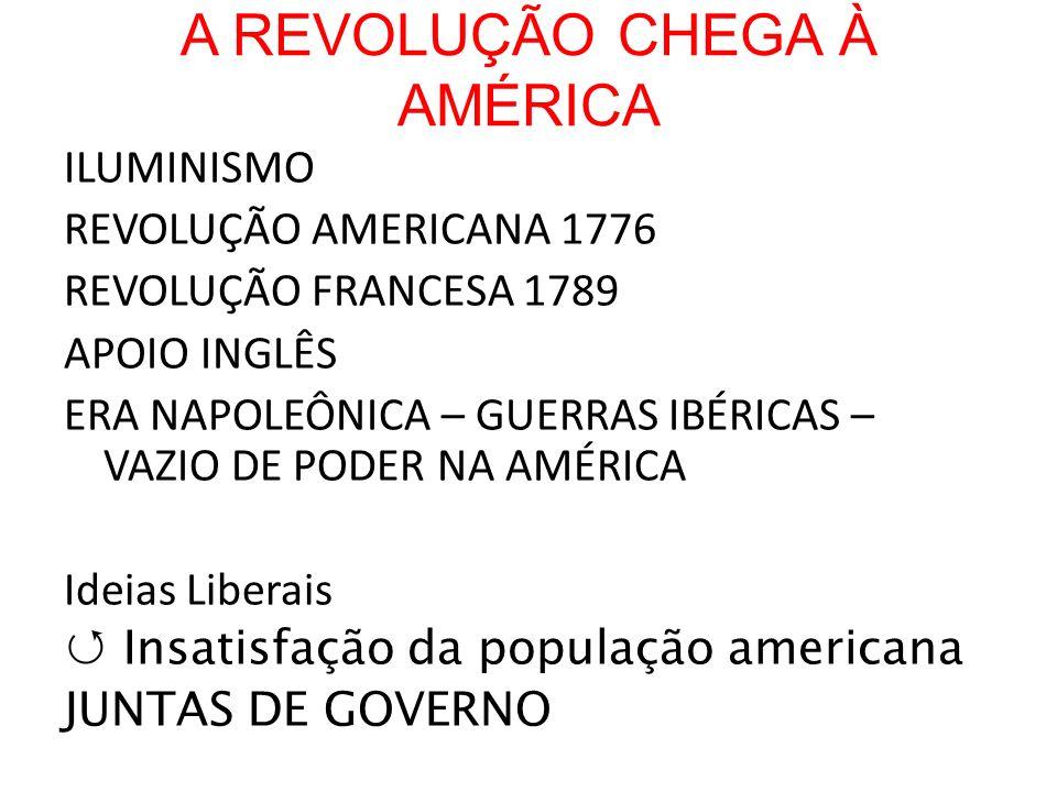 A REVOLUÇÃO CHEGA À AMÉRICA ILUMINISMO REVOLUÇÃO AMERICANA 1776 REVOLUÇÃO FRANCESA 1789 APOIO INGLÊS ERA NAPOLEÔNICA – GUERRAS IBÉRICAS – VAZIO DE POD