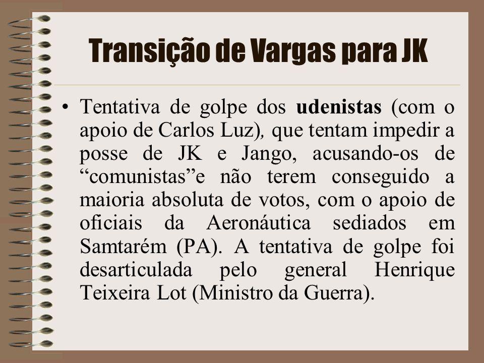 Transição de Vargas para JK Tentativa de golpe dos udenistas (com o apoio de Carlos Luz), que tentam impedir a posse de JK e Jango, acusando-os de com
