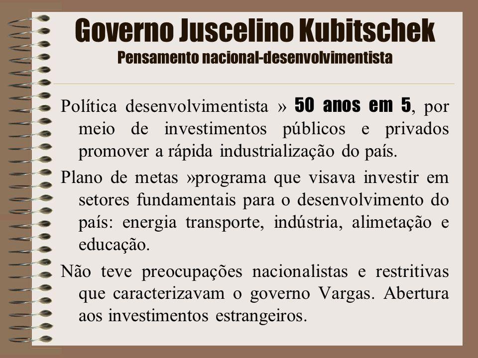 Governo Juscelino Kubitschek Pensamento nacional-desenvolvimentista Política desenvolvimentista » 50 anos em 5, por meio de investimentos públicos e p