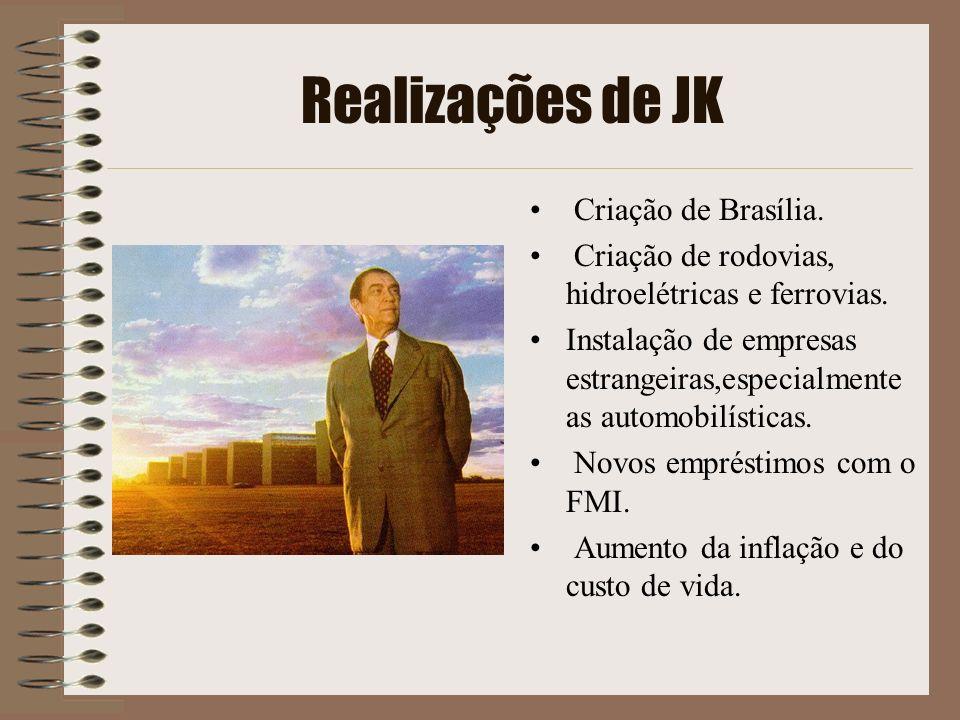 Realizações de JK Criação de Brasília. Criação de rodovias, hidroelétricas e ferrovias. Instalação de empresas estrangeiras,especialmente as automobil