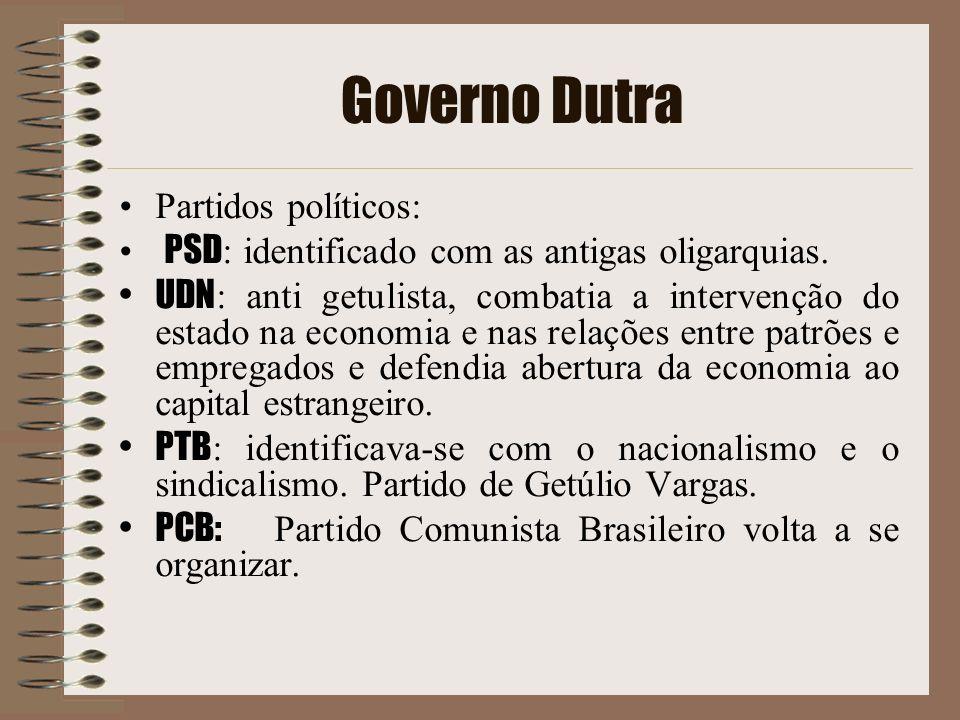 Governo Dutra Partidos políticos: PSD : identificado com as antigas oligarquias. UDN : anti getulista, combatia a intervenção do estado na economia e